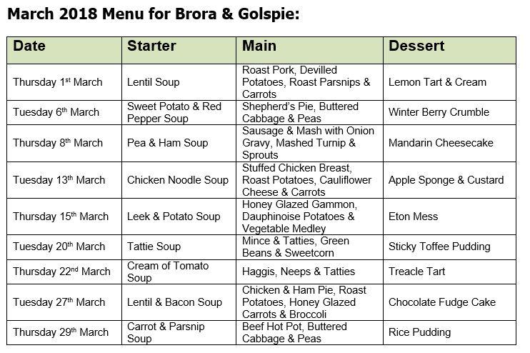 March 2018 Brora & Golpsie