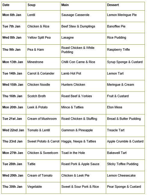 DTYD menu Jan19
